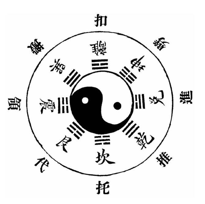 yin-yang-bagua